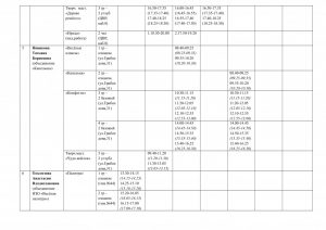 распис-общее-1 пол-дие 17-18г-02